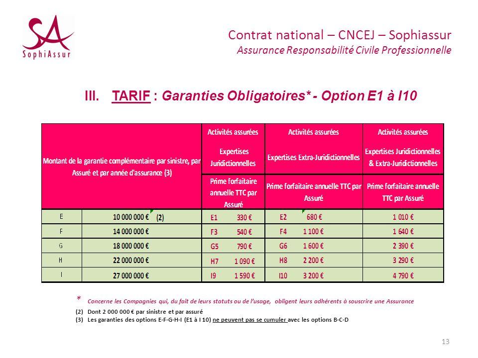 TARIF : Garanties Obligatoires* - Option E1 à I10
