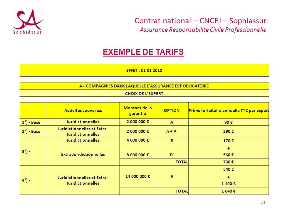 EXEMPLE DE TARIFS EFFET : 01 01 2010