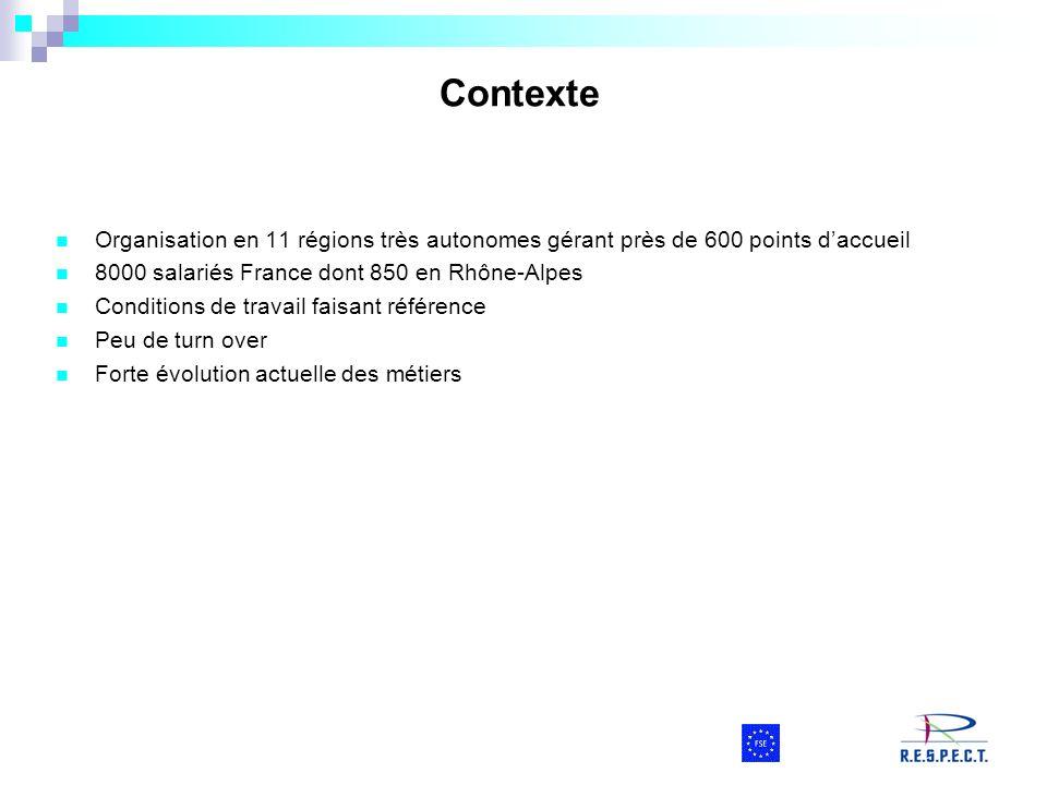 Contexte Organisation en 11 régions très autonomes gérant près de 600 points d'accueil. 8000 salariés France dont 850 en Rhône-Alpes.