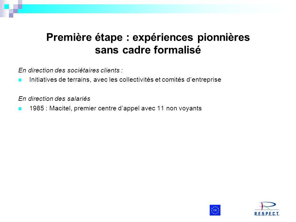 Première étape : expériences pionnières sans cadre formalisé