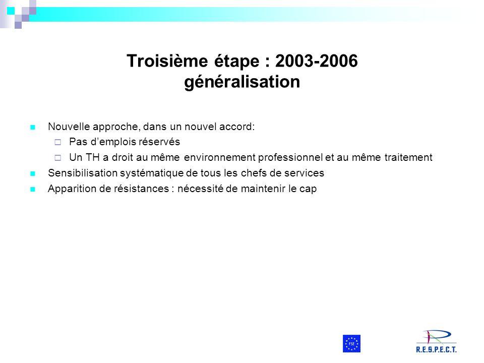 Troisième étape : 2003-2006 généralisation