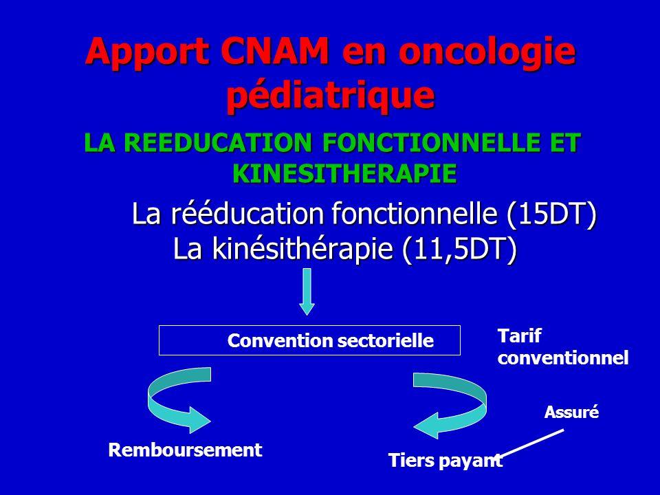 Apport CNAM en oncologie pédiatrique