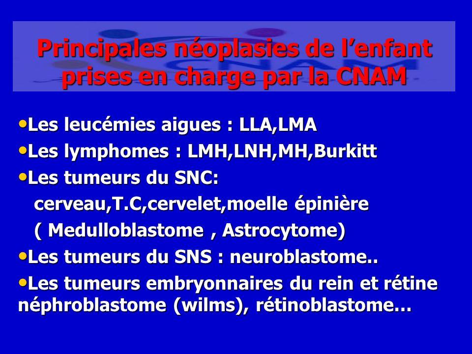 Principales néoplasies de l'enfant prises en charge par la CNAM