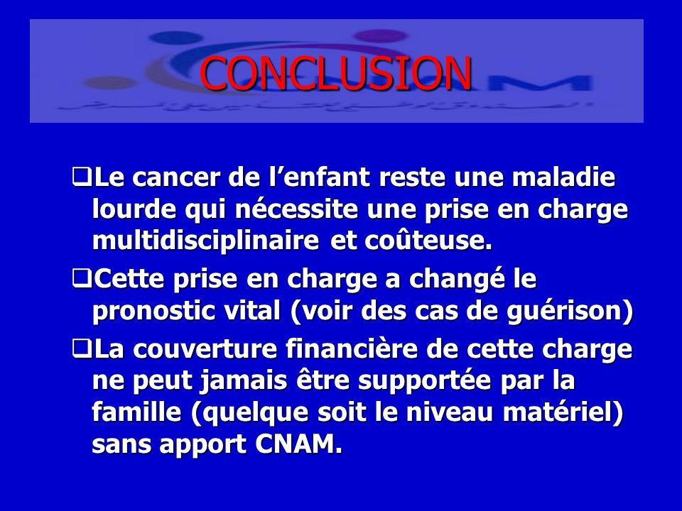 CONCLUSION Le cancer de l'enfant reste une maladie lourde qui nécessite une prise en charge multidisciplinaire et coûteuse.