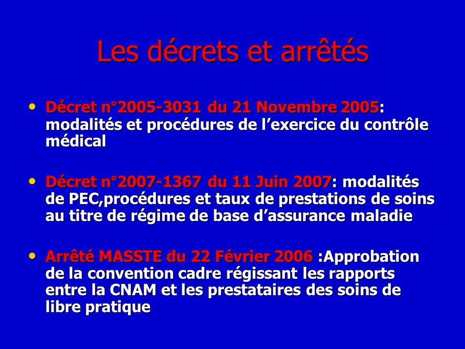Les décrets et arrêtés Décret n°2005-3031 du 21 Novembre 2005: modalités et procédures de l'exercice du contrôle médical.