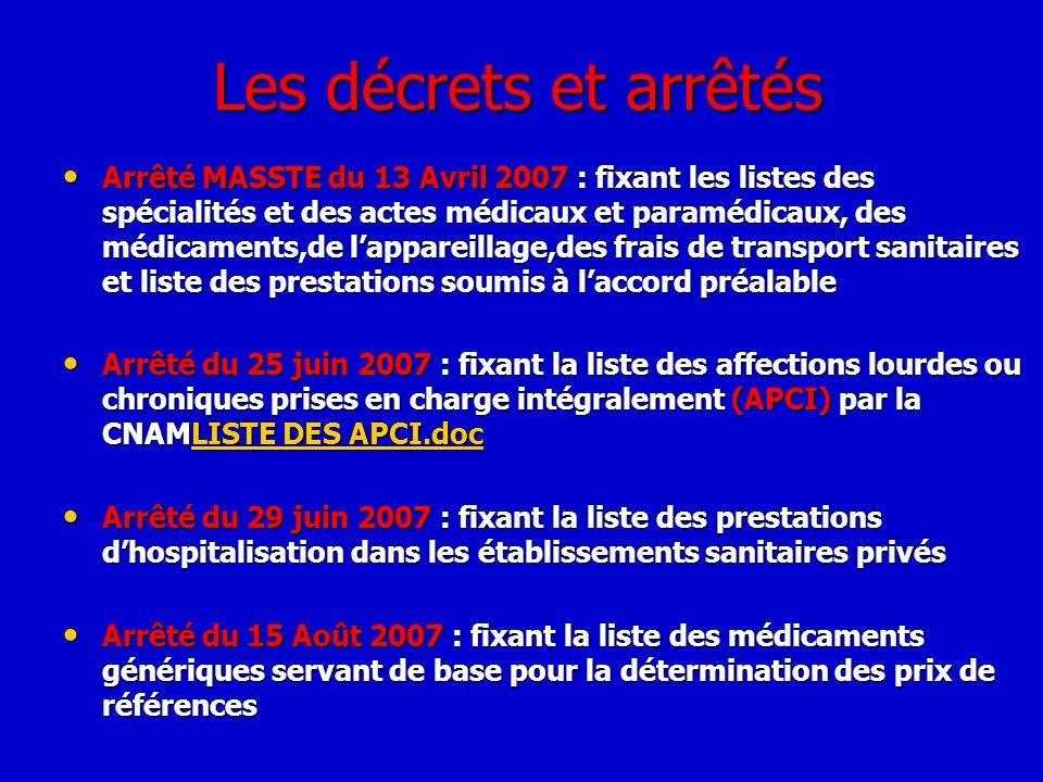 Les décrets et arrêtés