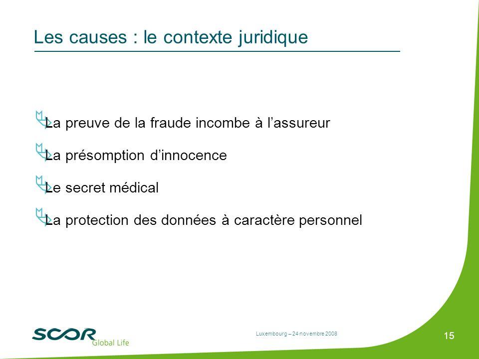 Les causes : le contexte juridique
