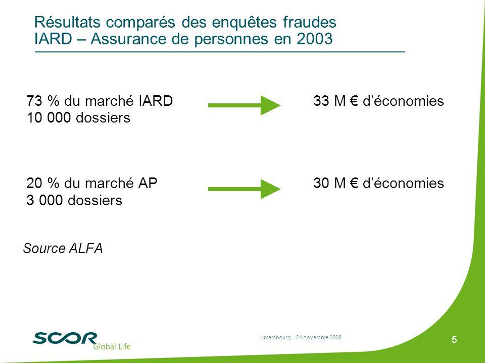 Résultats comparés des enquêtes fraudes IARD – Assurance de personnes en 2003