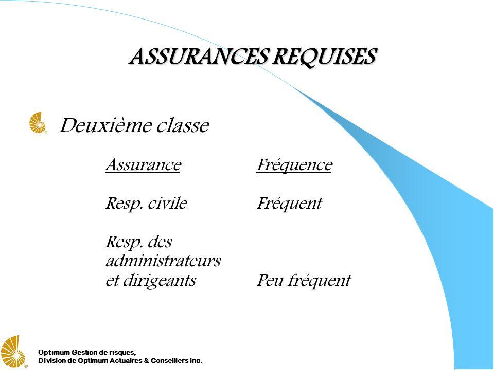 ASSURANCES REQUISES Deuxième classe Resp. civile Fréquent Resp. des