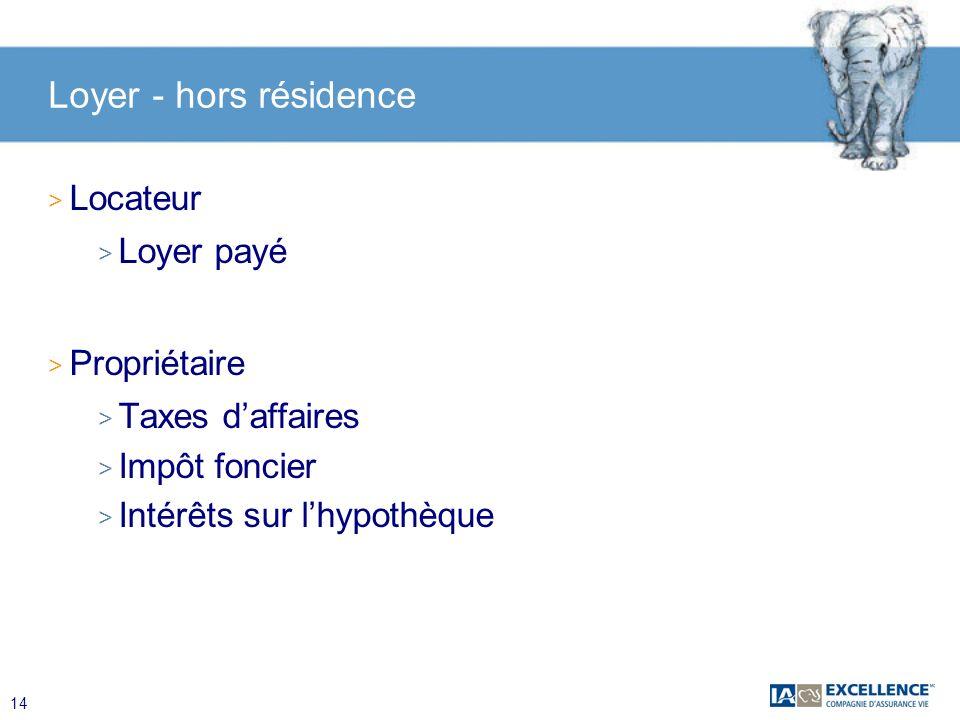 Loyer - hors résidence Locateur Loyer payé Propriétaire