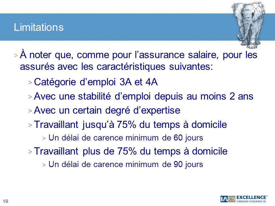 Limitations À noter que, comme pour l'assurance salaire, pour les assurés avec les caractéristiques suivantes: