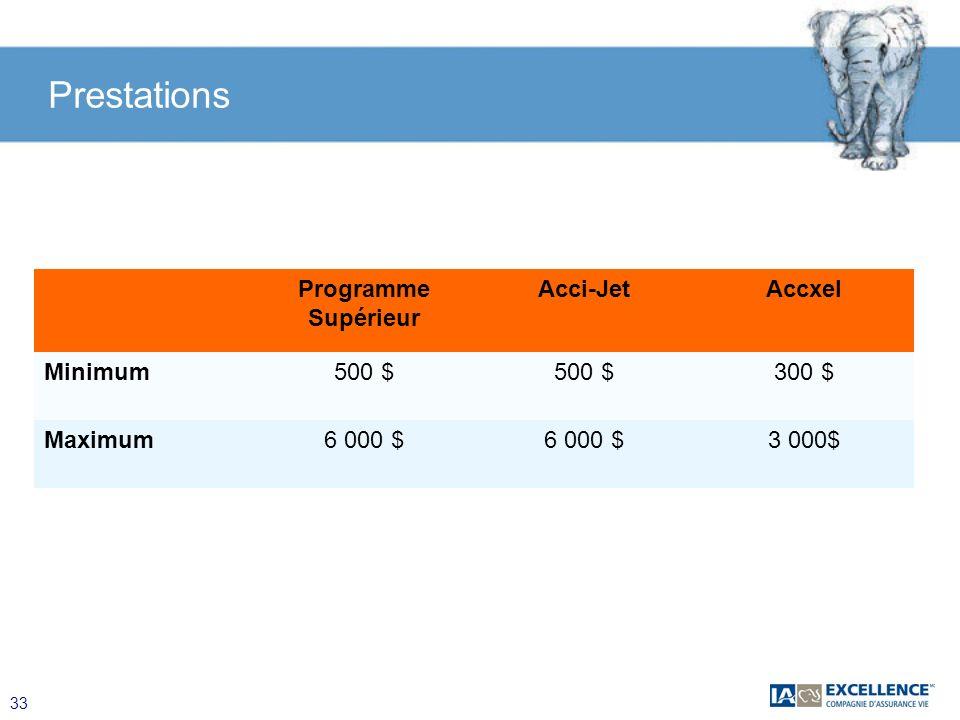 Prestations Programme Supérieur Acci-Jet Accxel Minimum 500 $ 300 $
