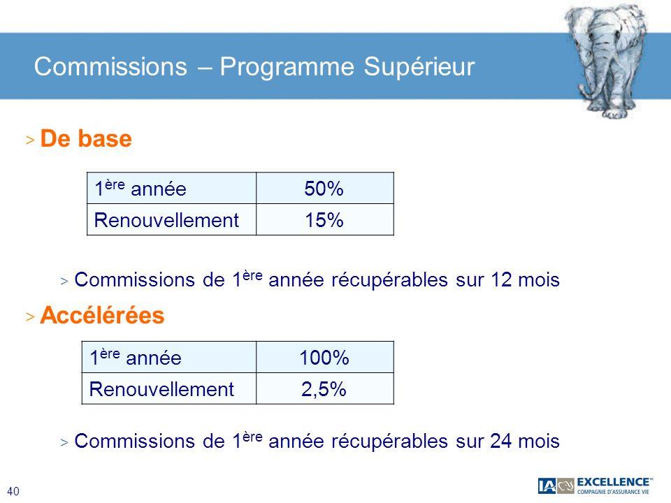 Commissions – Programme Supérieur