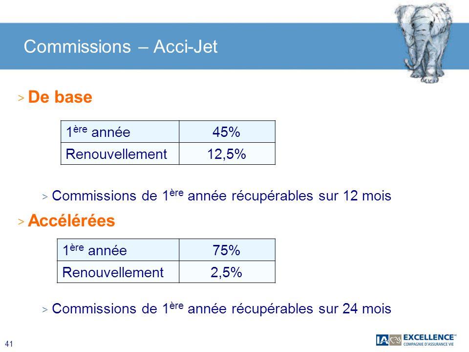 Commissions – Acci-Jet