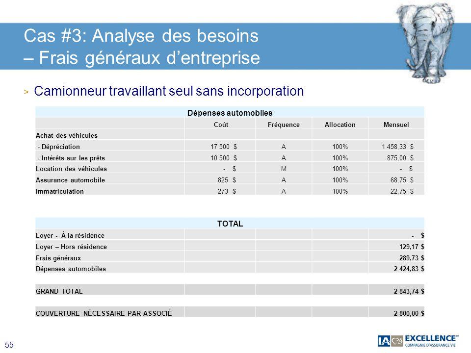 Cas #3: Analyse des besoins – Frais généraux d'entreprise