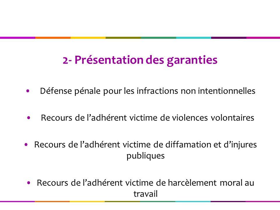 2- Présentation des garanties