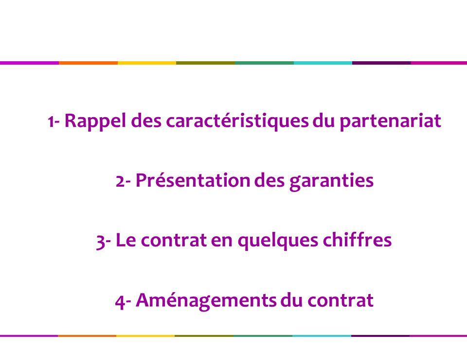 1- Rappel des caractéristiques du partenariat