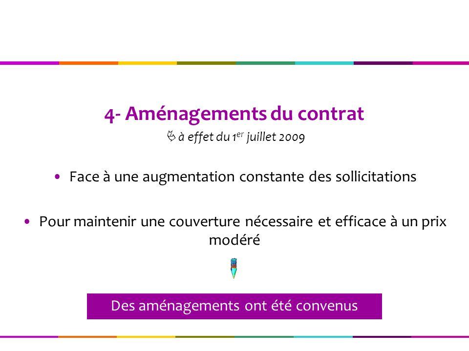 4- Aménagements du contrat