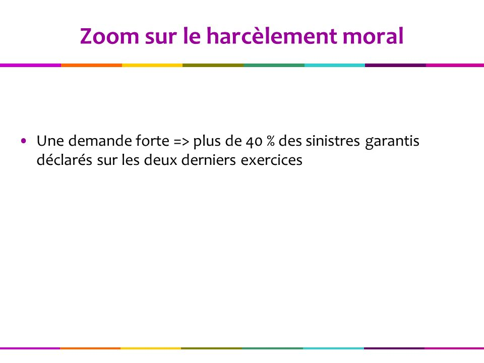 Zoom sur le harcèlement moral