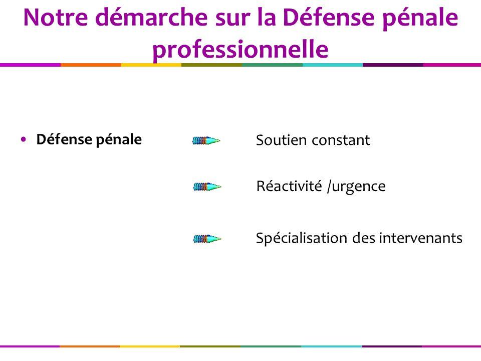 Notre démarche sur la Défense pénale professionnelle