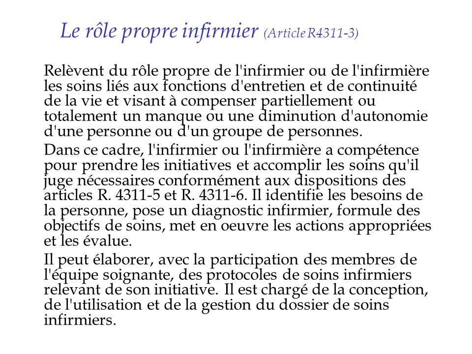 Le rôle propre infirmier (Article R4311-3)