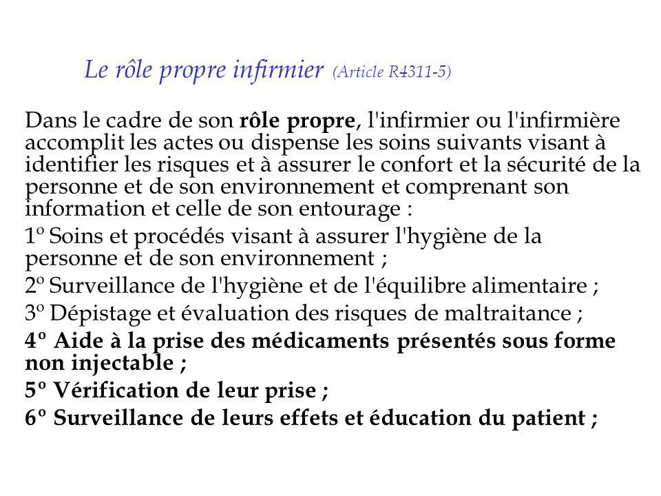 Le rôle propre infirmier (Article R4311-5)