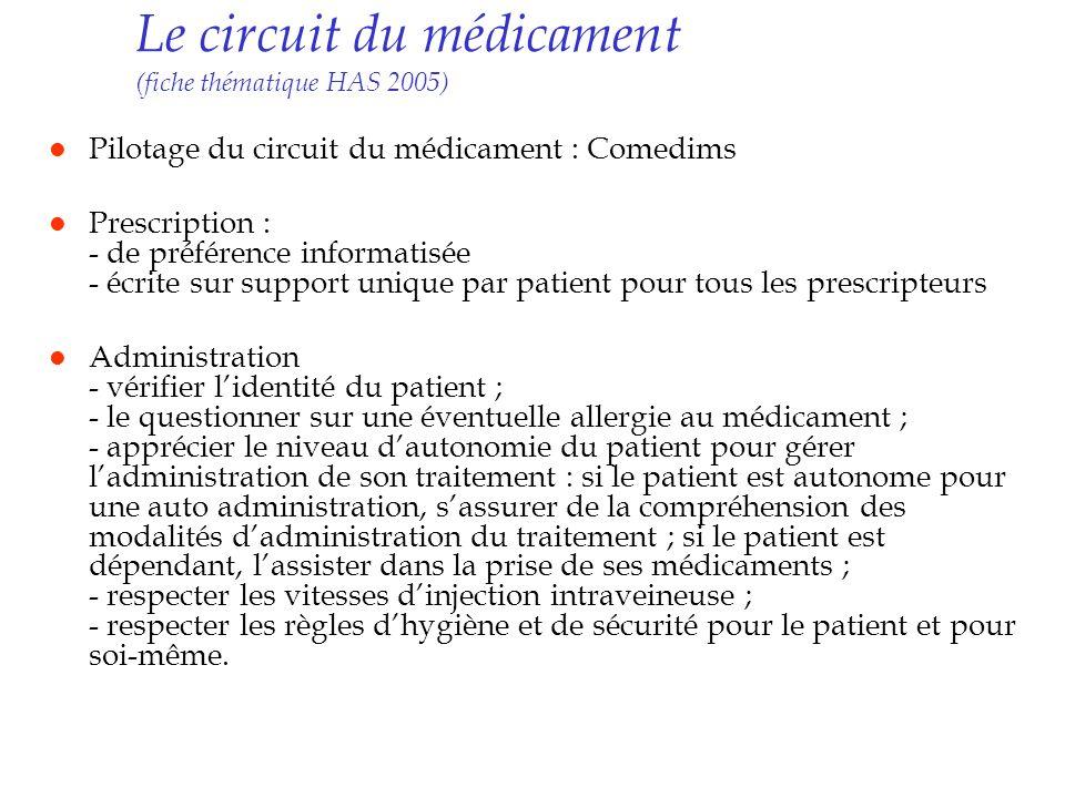 Le circuit du médicament (fiche thématique HAS 2005)