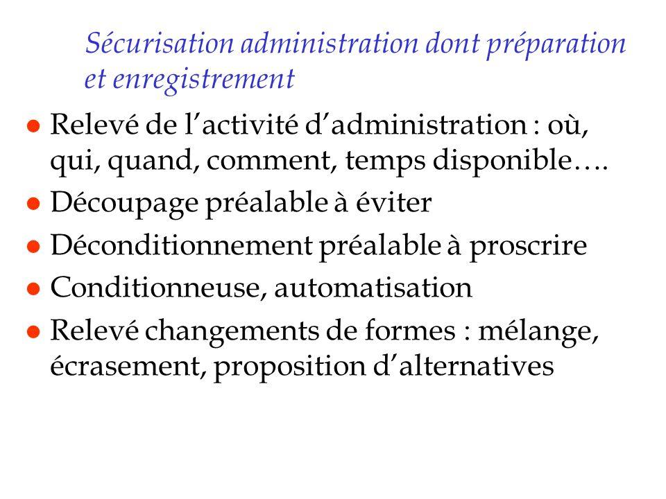 Sécurisation administration dont préparation et enregistrement