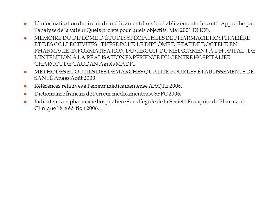 L'informatisation du circuit du médicament dans les établissements de santé. Approche par l'analyse de la valeur Quels projets pour quels objectifs. Mai 2001 DHOS.