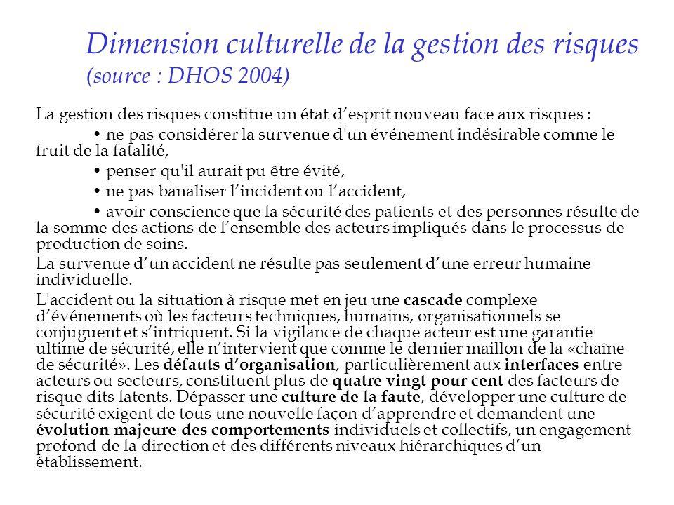 Dimension culturelle de la gestion des risques (source : DHOS 2004)