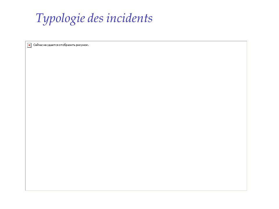 Typologie des incidents