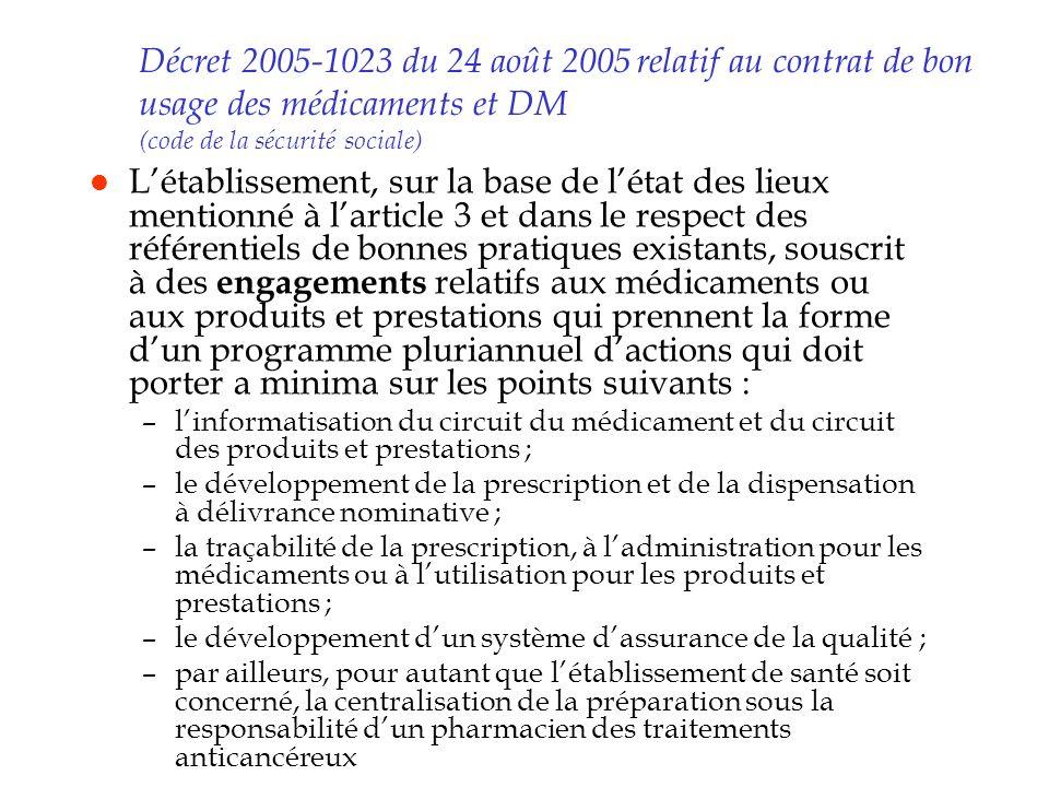 Décret 2005-1023 du 24 août 2005 relatif au contrat de bon usage des médicaments et DM (code de la sécurité sociale)