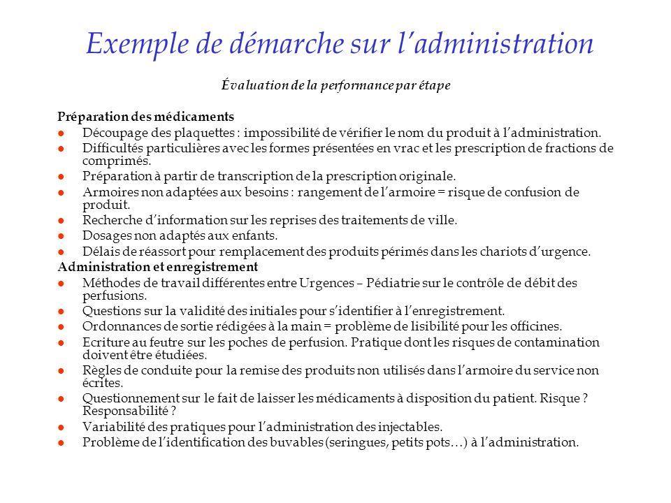 Exemple de démarche sur l'administration