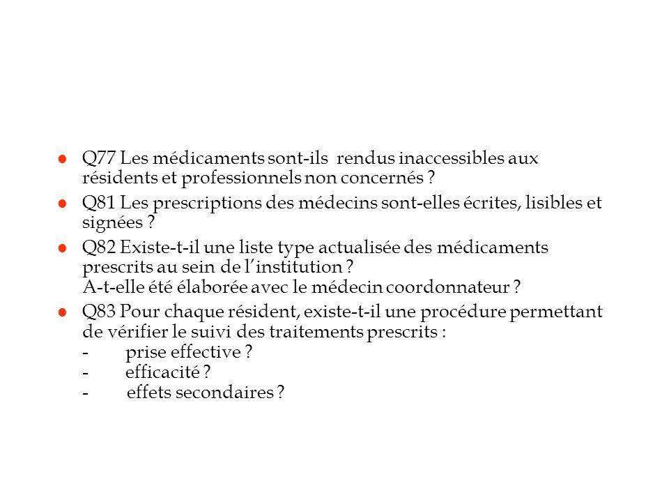 Q77 Les médicaments sont-ils rendus inaccessibles aux résidents et professionnels non concernés