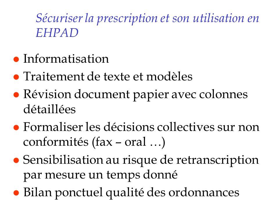 Sécuriser la prescription et son utilisation en EHPAD