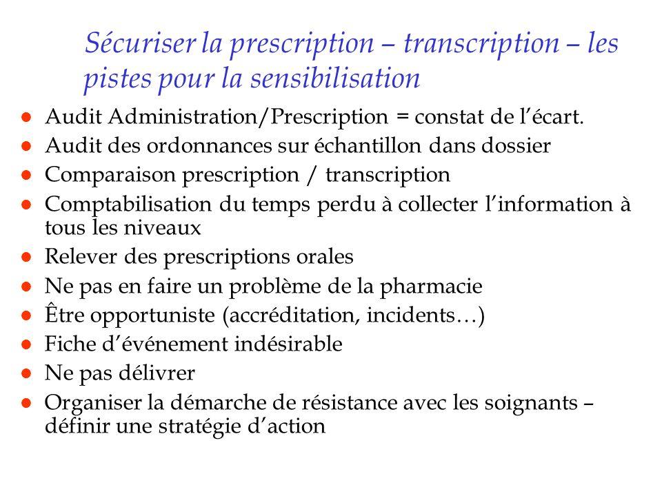 Sécuriser la prescription – transcription – les pistes pour la sensibilisation
