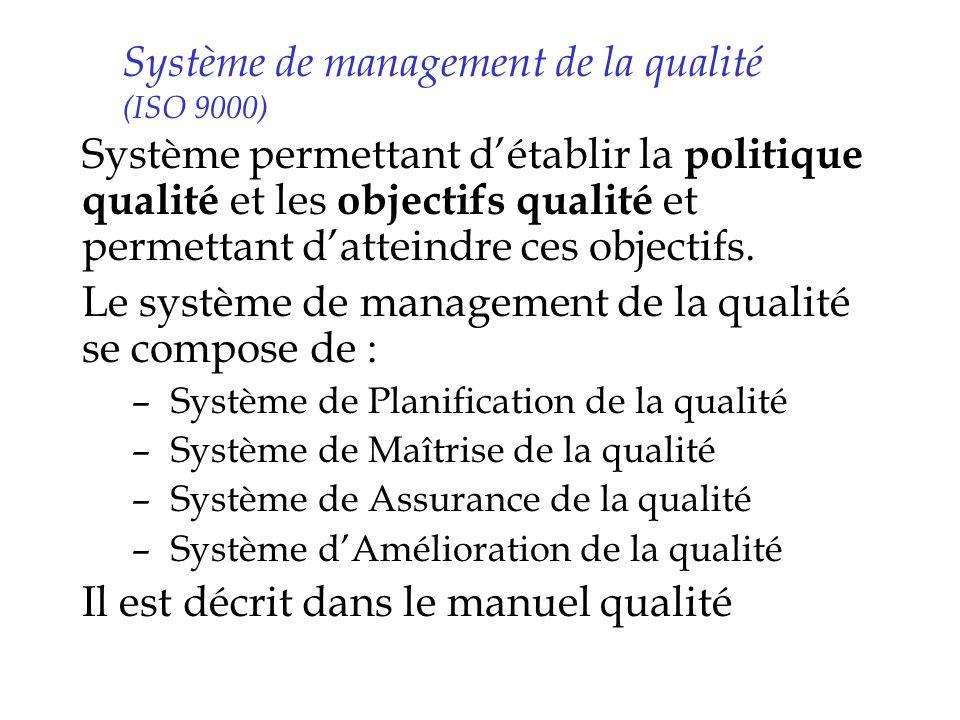 Système de management de la qualité (ISO 9000)