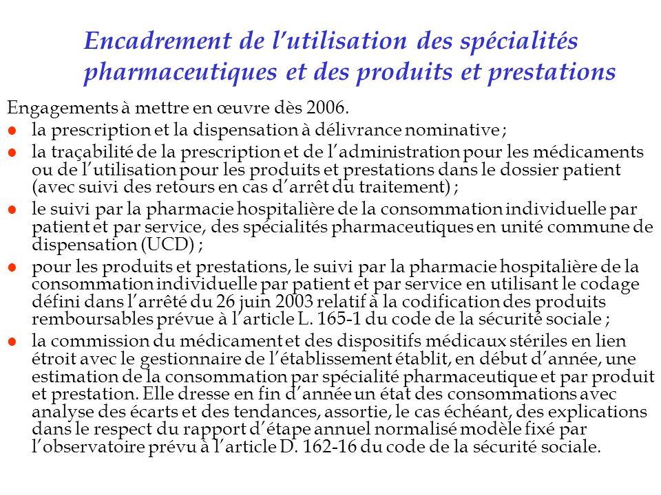 Encadrement de l'utilisation des spécialités pharmaceutiques et des produits et prestations