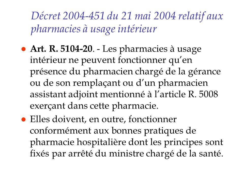 Décret 2004-451 du 21 mai 2004 relatif aux pharmacies à usage intérieur