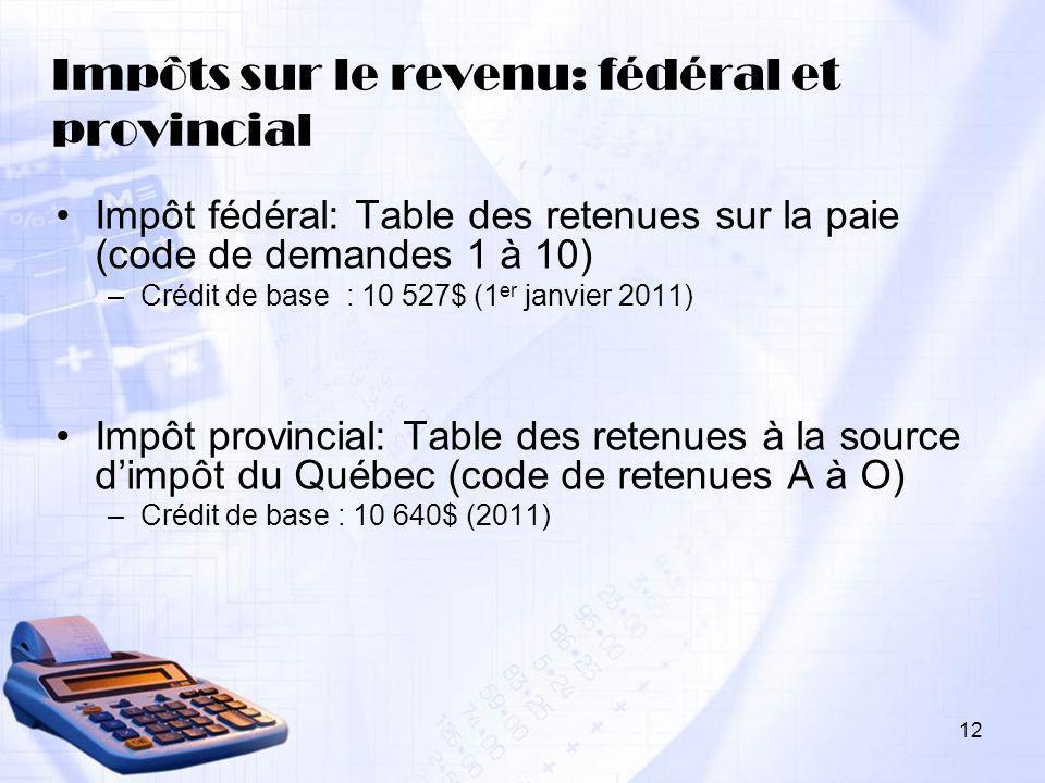 Impôts sur le revenu: fédéral et provincial