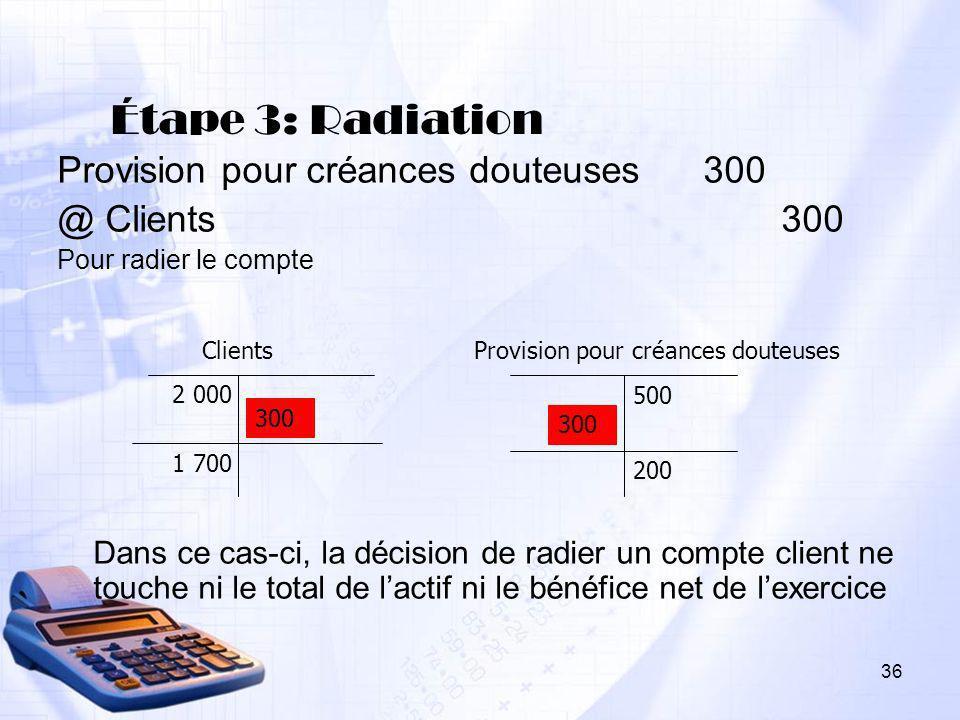Étape 3: Radiation Provision pour créances douteuses 300 @ Clients 300