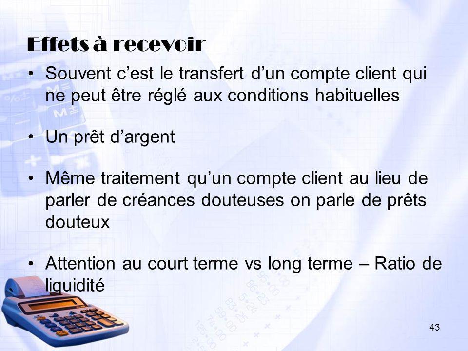 Effets à recevoir Souvent c'est le transfert d'un compte client qui ne peut être réglé aux conditions habituelles.