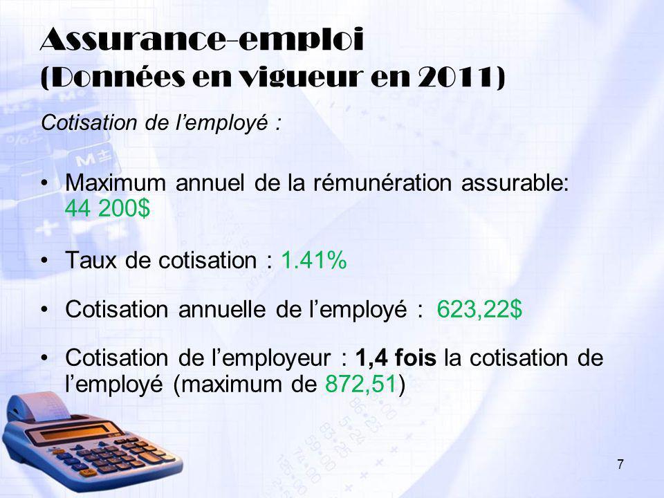 Assurance-emploi (Données en vigueur en 2011)