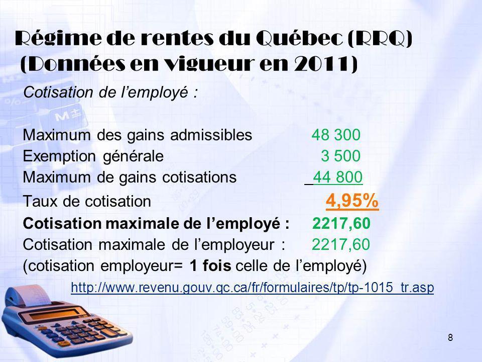 Régime de rentes du Québec (RRQ) (Données en vigueur en 2011)