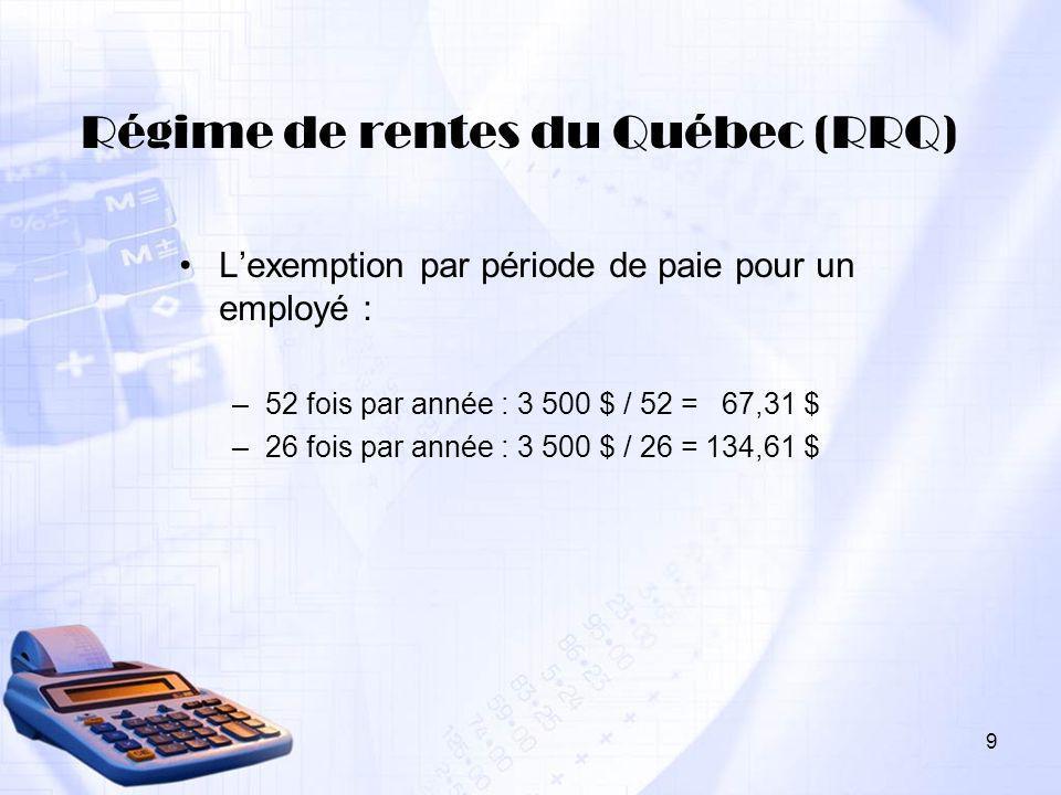Régime de rentes du Québec (RRQ)