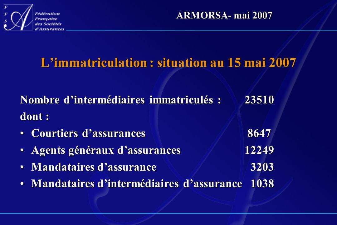 L'immatriculation : situation au 15 mai 2007