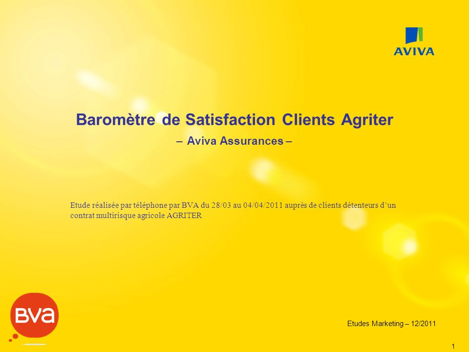 Baromètre de Satisfaction Clients Agriter – Aviva Assurances –
