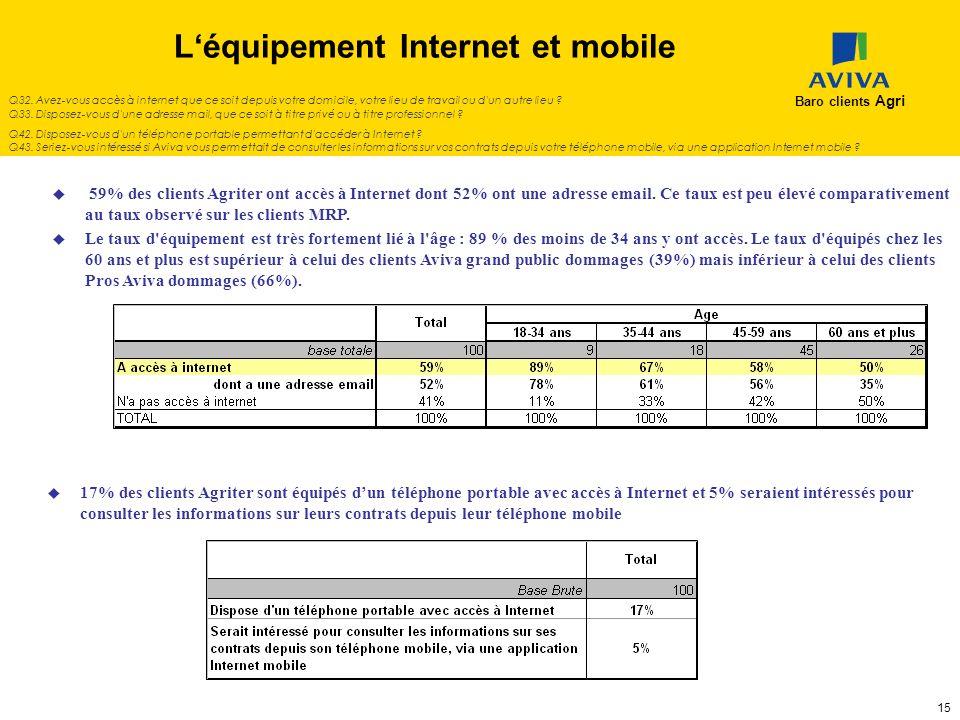 L'équipement Internet et mobile