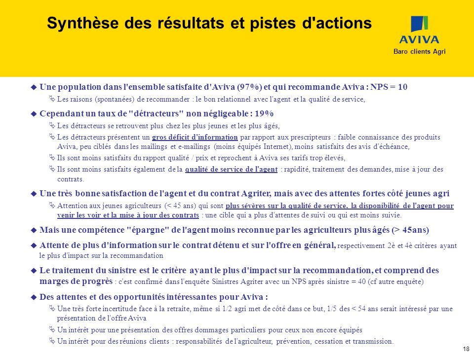Synthèse des résultats et pistes d actions