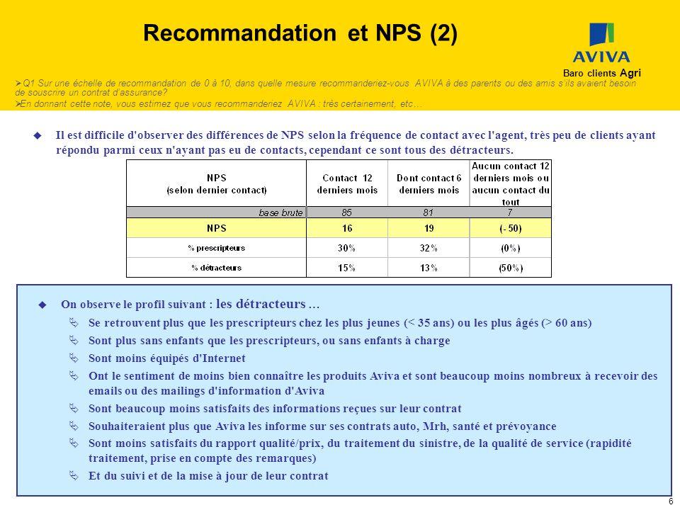 Recommandation et NPS (2)